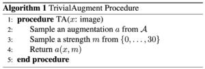 TrivialAugment Algorithm